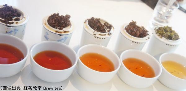 様々な水色の紅茶