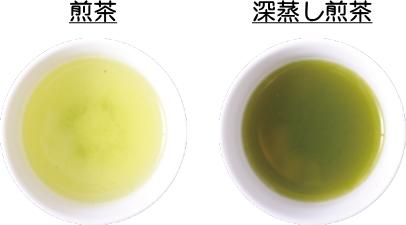 煎茶と深蒸し煎茶の水色