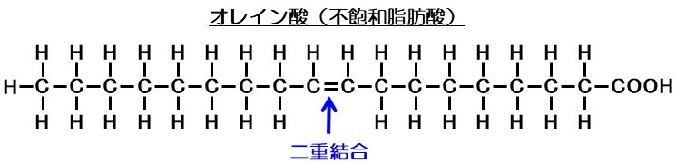 オレイン酸(不飽和脂肪酸)
