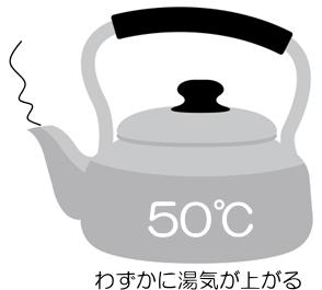 50℃の湯気の様子