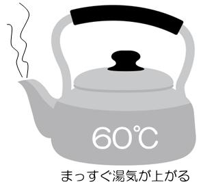 60℃の湯気の様子