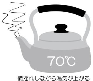 70℃の湯気の様子
