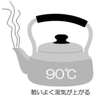 90℃の湯気の様子
