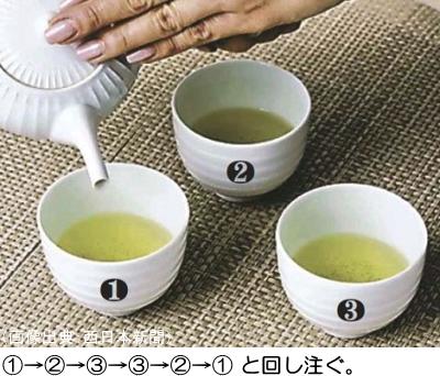 緑茶を回し注いでいる様子