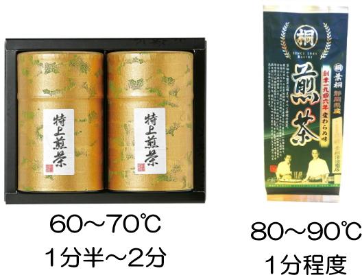 上級煎茶、普通煎茶のお湯の適温と間合い