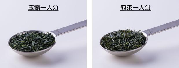 玉露、煎茶の1人分量