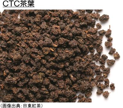 CTC茶葉