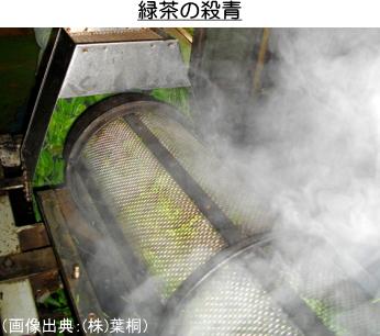 緑茶の殺青