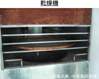 乾燥機による中国黒茶の乾燥