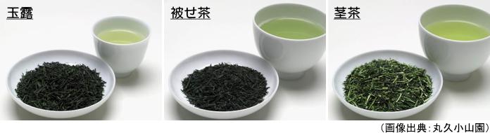 玉露、被せ茶、茎茶